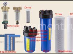 Когда менять фильтры для воды